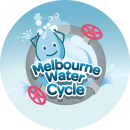 Melbourne water cycle game