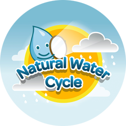 Natural water cycle game